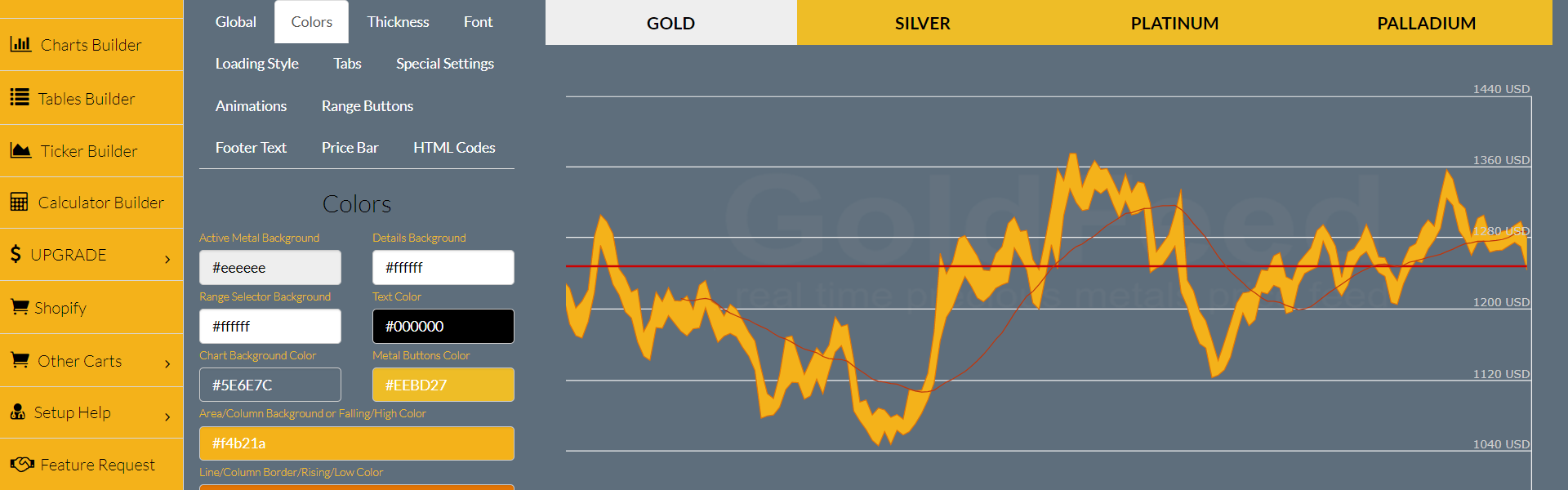 Real time spot gold, silver for precious metals websites, bullion and numismatics dealers.