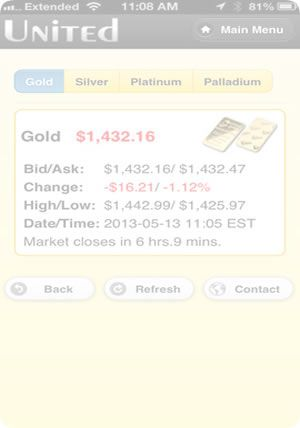 Precious metals feed for your app, website or game.