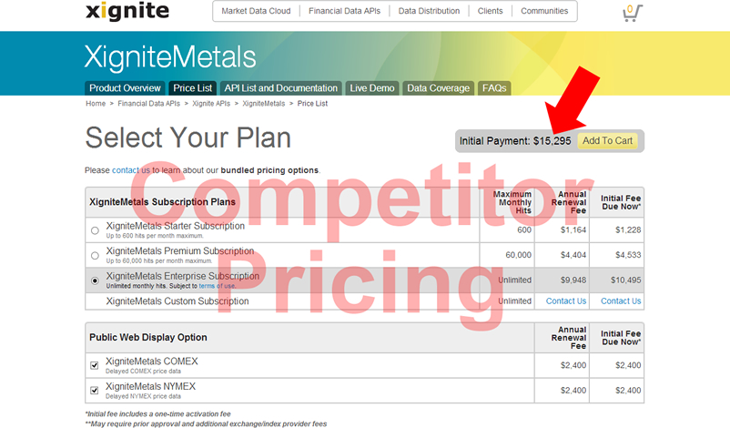 Example pricing table for XML gold price feed