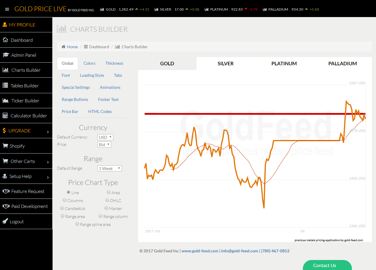 Get your spot gold price feed in xml and json at gold-feed.com